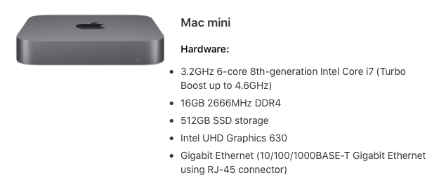 Rationalizing my choices for the Mac Mini